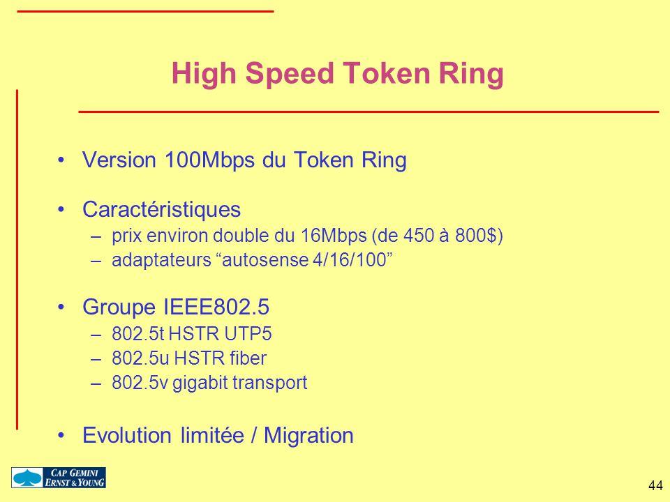 44 High Speed Token Ring Version 100Mbps du Token Ring Caractéristiques –prix environ double du 16Mbps (de 450 à 800$) –adaptateurs autosense 4/16/100