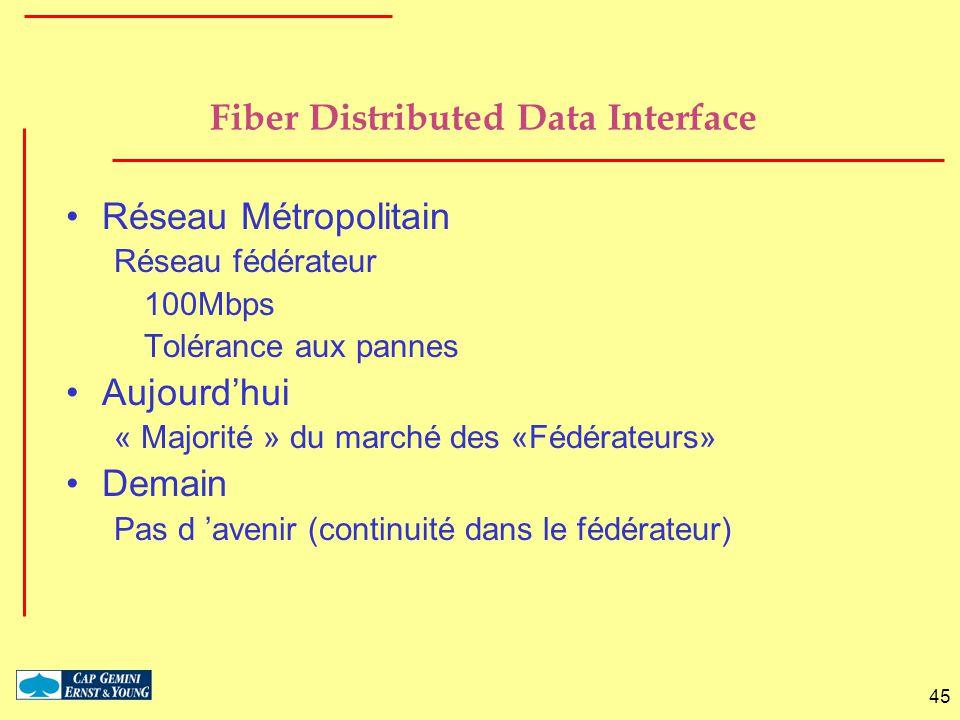 45 Fiber Distributed Data Interface Réseau Métropolitain Réseau fédérateur 100Mbps Tolérance aux pannes Aujourdhui « Majorité » du marché des «Fédérat