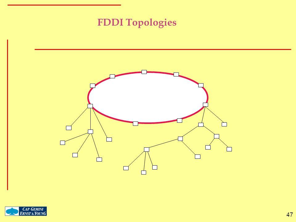 47 FDDI Topologies