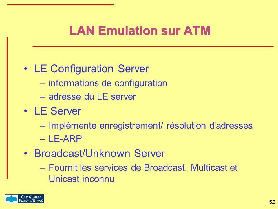 52 LAN Emulation sur ATM LE Configuration Server –informations de configuration –adresse du LE server LE Server –Implémente enregistrement/ résolution