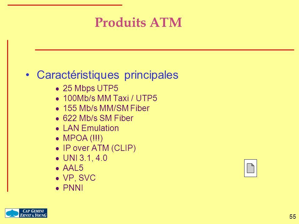 55 Produits ATM Caractéristiques principales 25 Mbps UTP5 100Mb/s MM Taxi / UTP5 155 Mb/s MM/SM Fiber 622 Mb/s SM Fiber LAN Emulation MPOA (!!!) IP ov