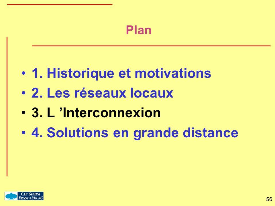 56 Plan 1. Historique et motivations 2. Les réseaux locaux 3. L Interconnexion 4. Solutions en grande distance