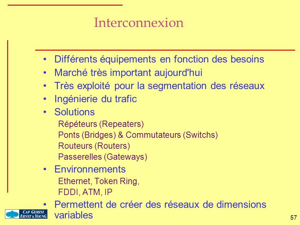 57 Interconnexion Différents équipements en fonction des besoins Marché très important aujourd'hui Très exploité pour la segmentation des réseaux Ingé