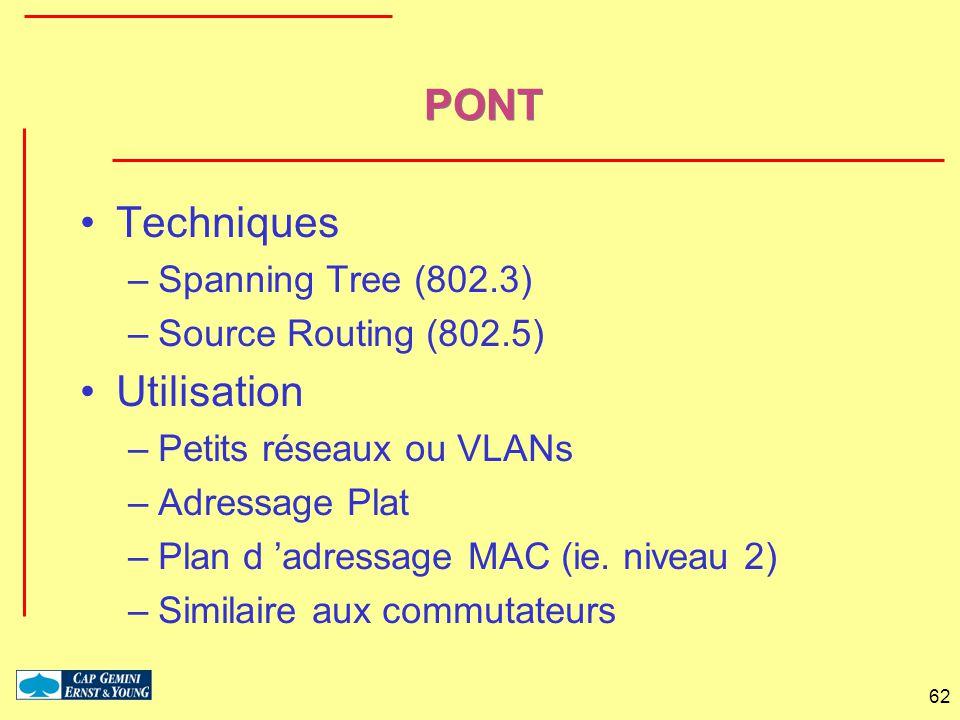62 PONT Techniques –Spanning Tree (802.3) –Source Routing (802.5) Utilisation –Petits réseaux ou VLANs –Adressage Plat –Plan d adressage MAC (ie. nive
