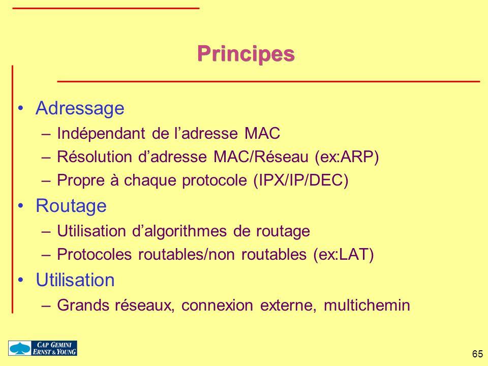 65 Principes Adressage –Indépendant de ladresse MAC –Résolution dadresse MAC/Réseau (ex:ARP) –Propre à chaque protocole (IPX/IP/DEC) Routage –Utilisat