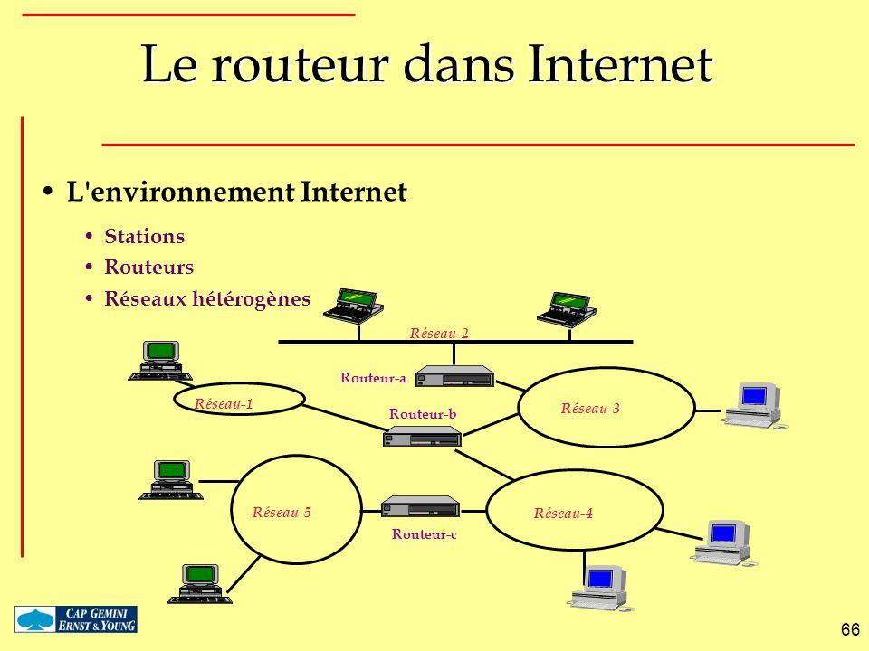 66 Le routeur dans Internet L'environnement Internet Stations Routeurs Réseaux hétérogènes Routeur-a Routeur-b Routeur-c Réseau-1 Réseau-2 Réseau-3 Ré