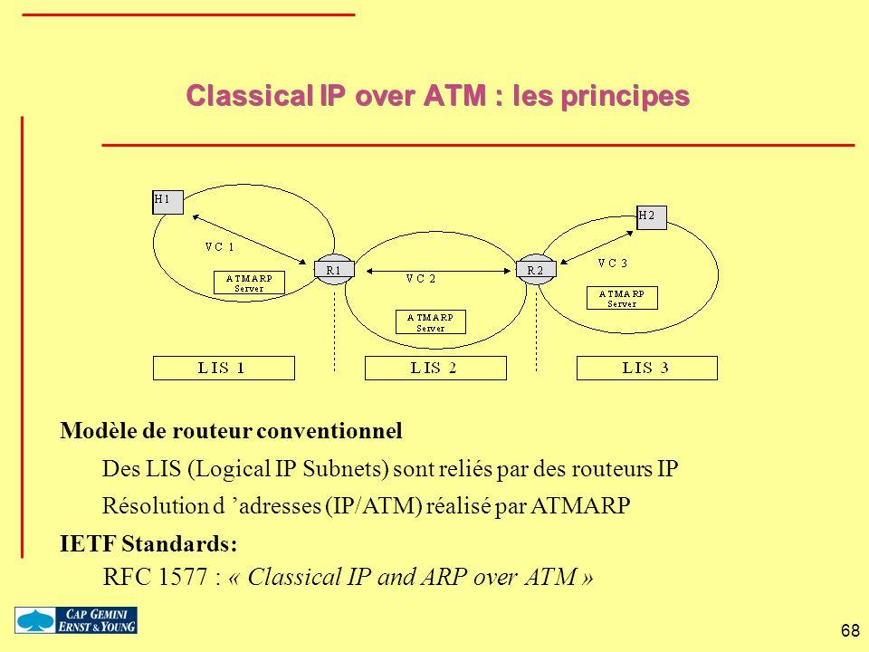 68 Classical IP over ATM : les principes Modèle de routeur conventionnel Des LIS (Logical IP Subnets) sont reliés par des routeurs IP Résolution d adr