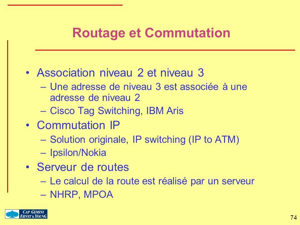 74 Routage et Commutation Association niveau 2 et niveau 3 –Une adresse de niveau 3 est associée à une adresse de niveau 2 –Cisco Tag Switching, IBM A