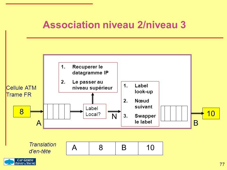 77 Association niveau 2/niveau 3 Cellule ATM Trame FR 8 Label Local? 1.Recuperer le datagramme IP 2.Le passer au niveau supérieur 1.Label look-up 2.Nœ