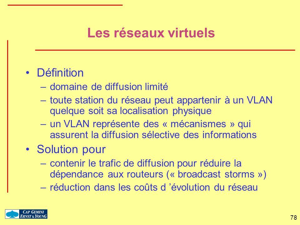 78 Les réseaux virtuels Définition –domaine de diffusion limité –toute station du réseau peut appartenir à un VLAN quelque soit sa localisation physiq
