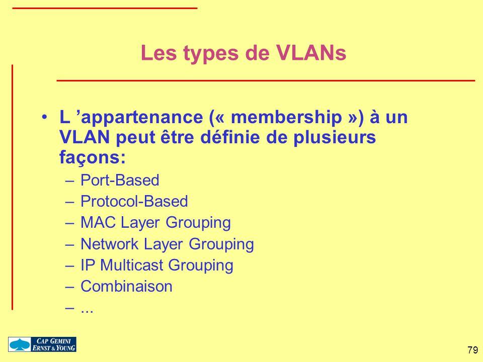 79 Les types de VLANs L appartenance (« membership ») à un VLAN peut être définie de plusieurs façons: –Port-Based –Protocol-Based –MAC Layer Grouping