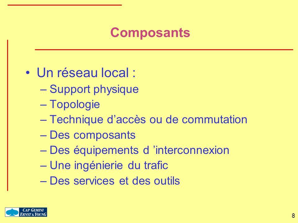 8 Composants Un réseau local : –Support physique –Topologie –Technique daccès ou de commutation –Des composants –Des équipements d interconnexion –Une