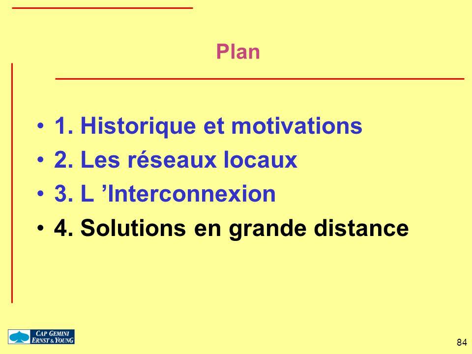 84 Plan 1. Historique et motivations 2. Les réseaux locaux 3. L Interconnexion 4. Solutions en grande distance