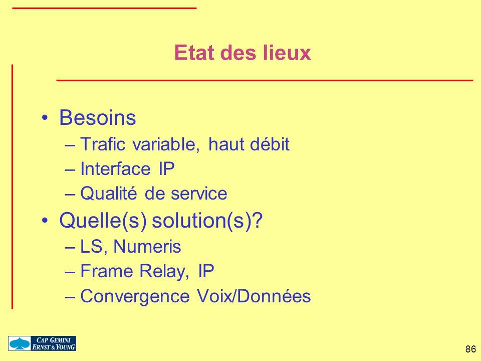 86 Etat des lieux Besoins –Trafic variable, haut débit –Interface IP –Qualité de service Quelle(s) solution(s)? –LS, Numeris –Frame Relay, IP –Converg