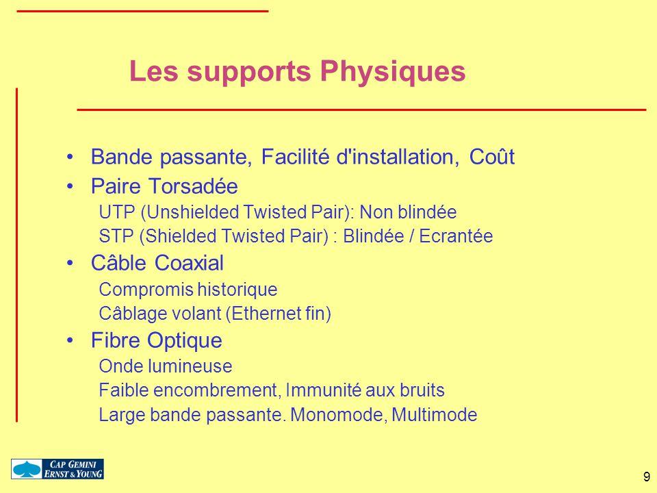 9 Les supports Physiques Bande passante, Facilité d'installation, Coût Paire Torsadée UTP (Unshielded Twisted Pair): Non blindée STP (Shielded Twisted