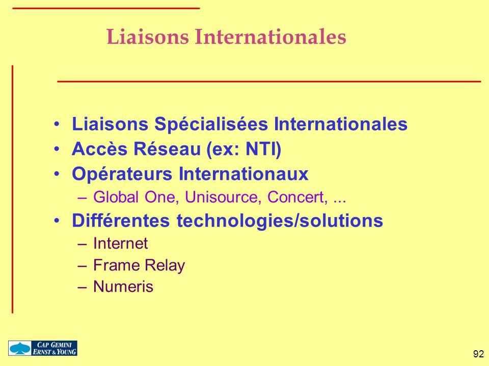 92 Liaisons Internationales Liaisons Spécialisées Internationales Accès Réseau (ex: NTI) Opérateurs Internationaux –Global One, Unisource, Concert,...