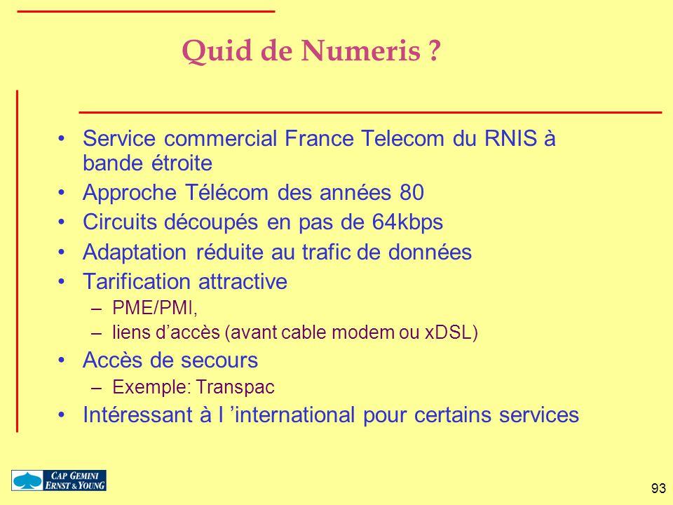 93 Quid de Numeris ? Service commercial France Telecom du RNIS à bande étroite Approche Télécom des années 80 Circuits découpés en pas de 64kbps Adapt