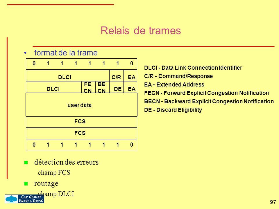 97 Relais de trames DLCIC/REA DLCI FE CN BE CN EA user data FCS DE 01011111 01011111 format de la trame DLCI - Data Link Connection Identifier C/R - C
