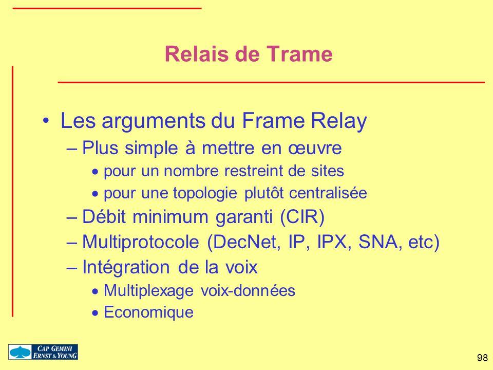 98 Relais de Trame Les arguments du Frame Relay –Plus simple à mettre en œuvre pour un nombre restreint de sites pour une topologie plutôt centralisée