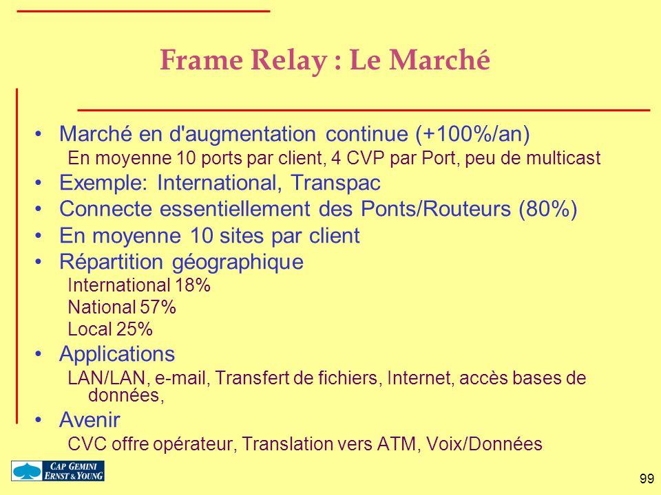 99 Frame Relay : Le Marché Marché en d'augmentation continue (+100%/an) En moyenne 10 ports par client, 4 CVP par Port, peu de multicast Exemple: Inte
