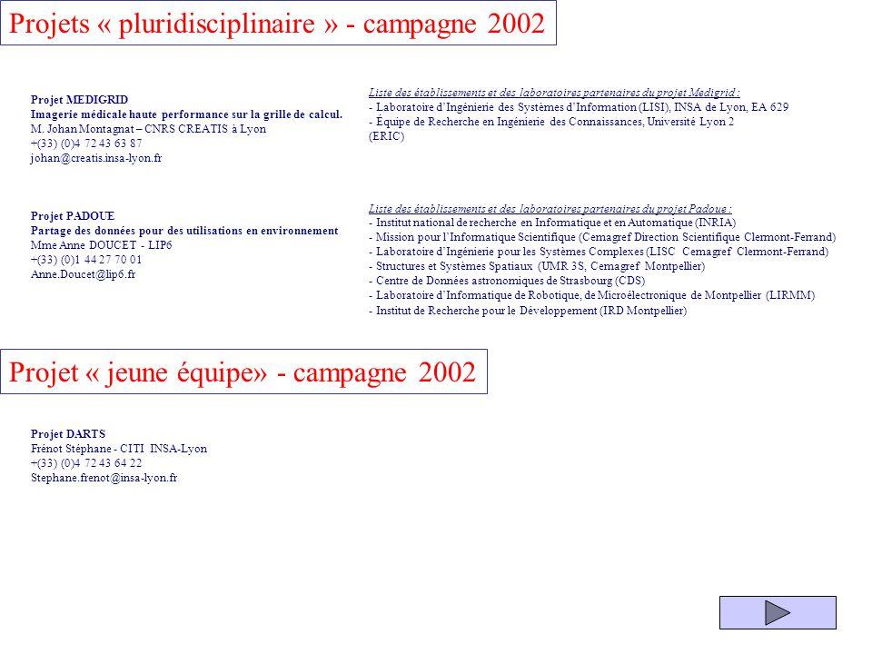Projet GLOP Grille LOcale Pluridisciplinaire Vincent BRETON - CNRS à Aubière +(33) (0)4 73 40 72 19 breton@clermont.in2p3.fr Projet DataGRAAL DataGRid pour Animation et Applications à Large échelle Pierre Sens - LIP6 +(33) (0)1 44 27 87 65 Pierre.Sens@lip6.fr Partie Animation du projet : Yves Denneulin – LID Montbonnot Saint Martin +(33) (0)4 76 61 20 13 Yves.Denneulin@imag.fr Liste des établissements et des laboratoires partenaires du projet Glop : - LARAMA/LERMES -LIMO - LPC - LLAIC1 Pôle modélisation Liste des établissements et des laboratoires partenaires du projet DataGRAAL : · Projet PARIS, IRISA, Rennes · Équipe clusters et grilles, LRI, Orsay · Projet ReMaP, LIP, Lyon· Équipe SRC, LIP6, Paris · Équipe Systèmes d information, LISI, Lyon· Laboratoire ID-IMAG, Grenoble · Projet Caravel, INRIA Rocquencourt · Logiciels, système réseaux (LSR-IMAG) · Hewlett-Packard Labs  Grenoble · Laboratoire PRiSM  Université de Versailles · Hewlett-Packard Labs  Grenoble · Centre d Étude Spatiale des Rayonnements  Toulouse· IN2P3  Lyon · LIRMM - Montpellier Projets « animation » - campagne 2002