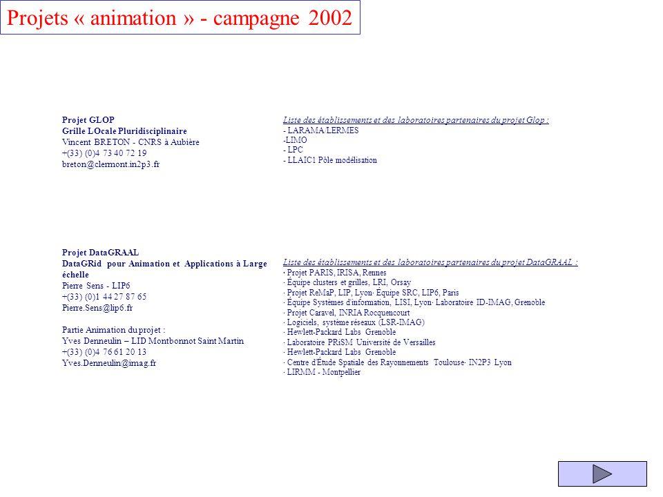 Sites internet Page publique pour coordonner les équipes de projet ACI GRID : www-sop.inria.fr/aci/grid/public/ Calendrier & détails des réunions de suivi, Comptes-rendus des réunions passées, liens vers les sites des projets.