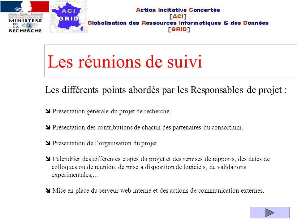 8 Mars 2002 Réunion du cs pour évaluation des propositions 2002 Déc.