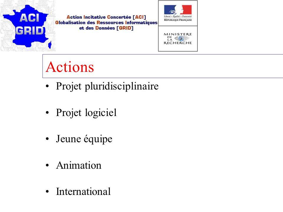 Organisation Directeur de Programme : Michel Cosnard, Conseil Scientifique: Brigitte Plateau Financée par le FNS - Appels d offres : Budget 2001 : 16,5 MF (2,5 M) Budget 2002 : 20 MF (3 M)