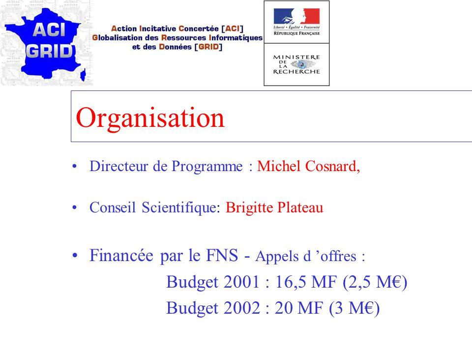 Liste des établissements et des laboratoires partenaires du projet CARAML : LIFO (Orléans) PPS (Univ Paris-7) INRIA (Rocquencourt) LACL (UnivParis-12) Liste des établissements et des laboratoires partenaires du projet CGP2P : ASCI - UPR 9029 (Orsay) IMAG - EP 2024 (Grenoble) LAL IN2P3 - UMR 8607 (Orsay) LaRIA - UPRES EA 2083 (Amiens) LIFL - UPRESA 8022(Lille) ASCI LIX - UMR7650 (Palaiseau) LRI - UMR 8623 (Paris-sud) Liste des établissements et des laboratoires partenaires du projet DOC-G : PRiSM-CNRS UMR 8636 (Versailles) LIFL (Lille) ID-IMAG (Grenoble) Liste des établissements et des laboratoires partenaires du projet RMI : IRISA (Rennes) - INRIA (Sophia) ENS LIP (Lyon) - LIFL(Lille) EADS (Blagnac) Projet CARAML CoordinAtion et Répartition des Applications Multiprocesseurs en objectiv CAML Gaétan Hains - LIFO Orléans +33 (0)2 38 41 72 67 Gaetan.Hains@lifo.univ-orleans.fr Projet CGP2P Calcul Global Pair à Pair : Intégration des systèmes de Calcul Franck Cappello - LRI Orsay +33 (0) 1 69 15 70 91 Franck.Cappello@lri.fr Projet DOC-G Défis en Optimisation Combinatoire sur Grilles de machines Van-Dat CUNG - PRISM Versailles +33 (0) 1 39 25 43 38 Van-Dat.Cung@prism.uvsq.fr Projet RMI Objets distribués haute performance pour la grille de calcul Christian Pérez - IRISA Rennes +33 (0)2 99 84 72 05 Christian.Perez@inria.fr Projets « logiciel » - campagne 2001