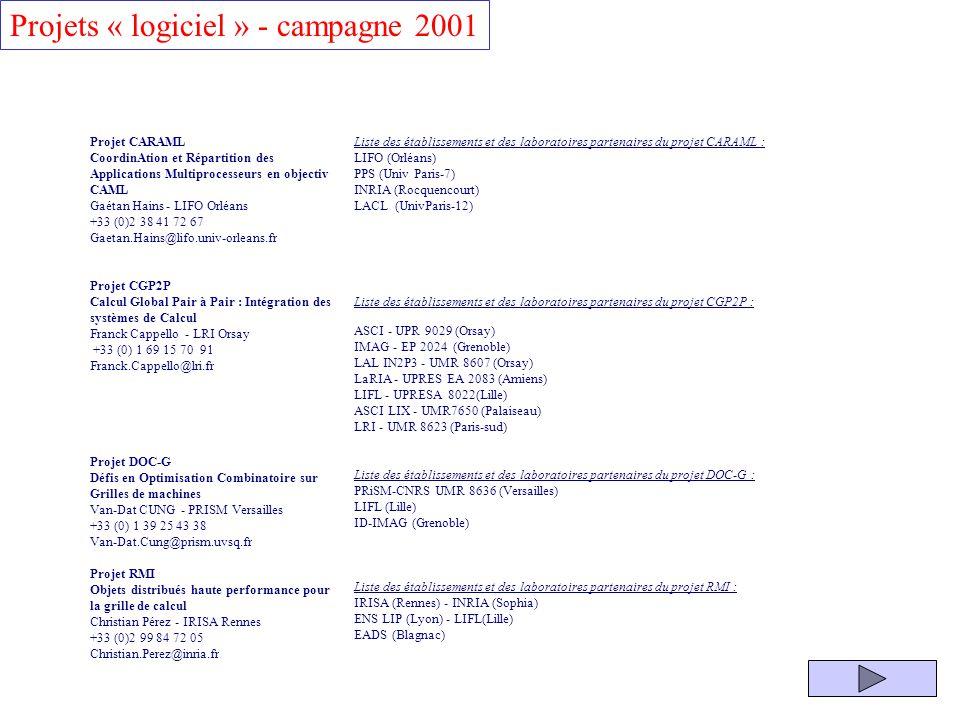 Projet ASP Approche clients-serveurs pour la simulation sur la grille Frédéric Desprez - LIP Lyon +33 (0) 4 72 72 85 69 desprez@ens-lyon.fr Projet COUMEHY Couplage des cycles hydrologiques atmosphériques et continentaux aux échelles régionales et climatiques Christophe Messager - LTHE Grenoble +33 (0) 4 76 82 70 35 Christophe.Messager@hmg.inpg.fr Projet GénoGRID Portail pour calcul intensif en génomique Dominique Lavenier - IRISA Rennes +33 (0) 2 99 84 72 17 Dominique.Lavenier@irisa.fr Projet GeoGRID Meta Visual Geo-Computing Jean-Claude Paul - LORIA Nancy +33 (0) 3 83 59 20 77 Jean-Claude.Paul@loria.fr Projet GUIRLANDE-fr Gestion et Usages Informatiques de Ressources LANgagières pour la Diffusion et lEtude du Français Laurent Romary - LORIA Nancy +33 (0) 3 83 59 20 37 Laurent.Romary@loria.fr Projet IDHA Images Distribuées Hétérogènes pour lAstronomie Françoise GENOVA - CDS Strasbourg +33 (0) 3 90 24 24 76 genova@astro.u-strasbg.fr Projet TAG Transformations Adaptations pour la Grille Stéphane Genaud - ICPS Strasbourg +33 (0) 3 90 24 45 42 genaud@icps.u-strasbg.fr Liste des établissements et des laboratoires partenaires du projet ASP : INRIA/ENS Lyon - LORIA/INRIA - LIFC/SDRP - ENS-LST - IRCOM - UMR 7565 Chimie, Nancy - Physique Lyon I Liste des établissements et des laboratoires partenaires du projet COUMEHY : IDRIS : Institut du développement et des ressources en informatique scientifique LTHE Laboratoire des Transferts en Hydrologie et Environnement Liste des établissements et des laboratoires partenaires du projet GénoGRID : IRISA - LORIA LAMIH / ROI CNRS - ABISS -LIH - LIFL INRA -IFREMER - SBR - GERM Liste des établissements et des laboratoires partenaires du projet GeoGRID : INRIA Lorraine-CRPG/CNRS-INRIA Sophia Antipolis - LABRI (Bordeaux) Liste des établissements et des laboratoires partenaires du projet GUIRLANDE-FR : LORIA ATILF (Analyses et Traitements Informatiques du Lexique Français ) ILF/ CNRS (Institut de linguistique française) Liste des établisseme
