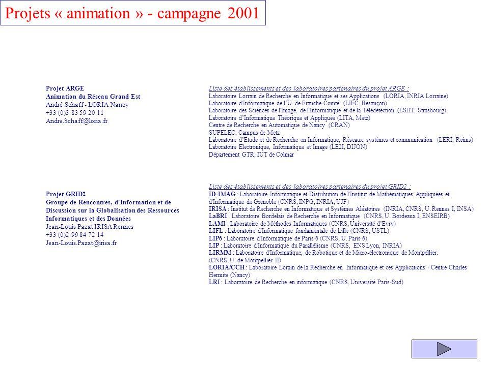 Projet ANCG Algorithmes numériques pour le calcul global Nahid Emad - PRISM Versailles +33 (0)1 39 25 40 73 Nahid.Emad@prism.uvsq.fr Projet CONCERTO Composants parallèles adaptables Yves Mahéo - VALORIA Vannes +33 (0) 02 97 68 32 40 Yves.Maheo@univ-ubs.fr Projet METACOMPIL Analyse, transformation, compilation et exécution dapplications à distance Georges-André Silber - ECOLE DES MINES Paris +33 (0)1 64 69 48 36 silber@cri.ensmp.fr Projet RESAM Réseaux haut-débit et Support dApplication Multimédia Congduc PHAM - ENS Lyon et UCB Lyon +33 (0)4 72 72 82 28 Congduc.Pham@ens-lyon.fr Projet TROMEUR-DERVOUT ISTIL Villeurbanne Université Claude Bernard de Lyon Projets « jeune équipe » - campagne 2001 Projet « international » - campagne 2001