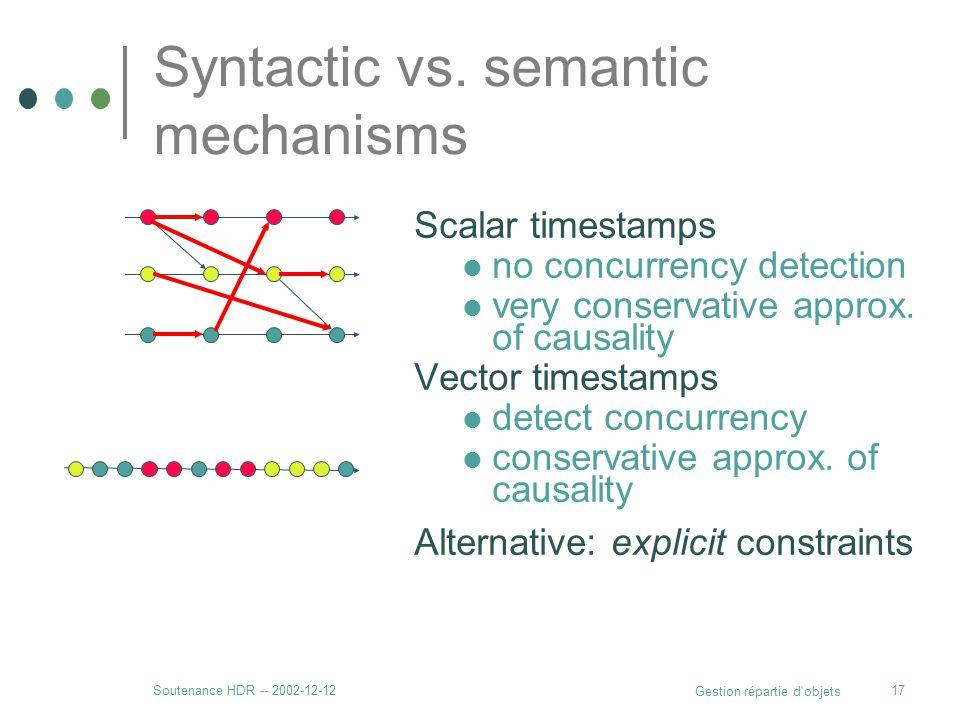 Soutenance HDR -- 2002-12-12 Gestion répartie d objets 17 Syntactic vs.