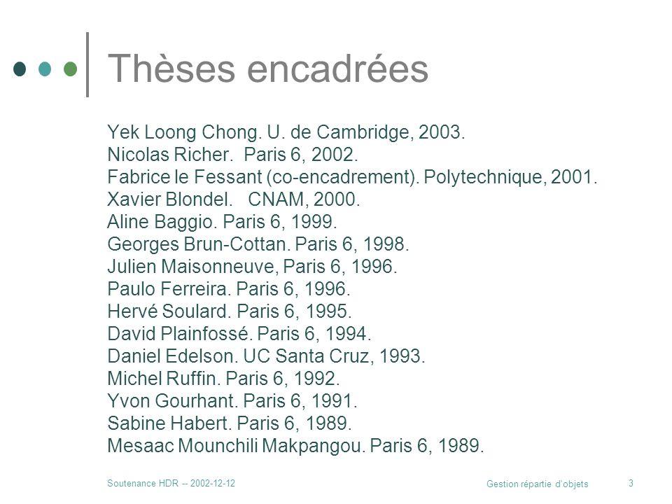 Soutenance HDR -- 2002-12-12 Gestion répartie d'objets 3 Thèses encadrées Yek Loong Chong. U. de Cambridge, 2003. Nicolas Richer. Paris 6, 2002. Fabri