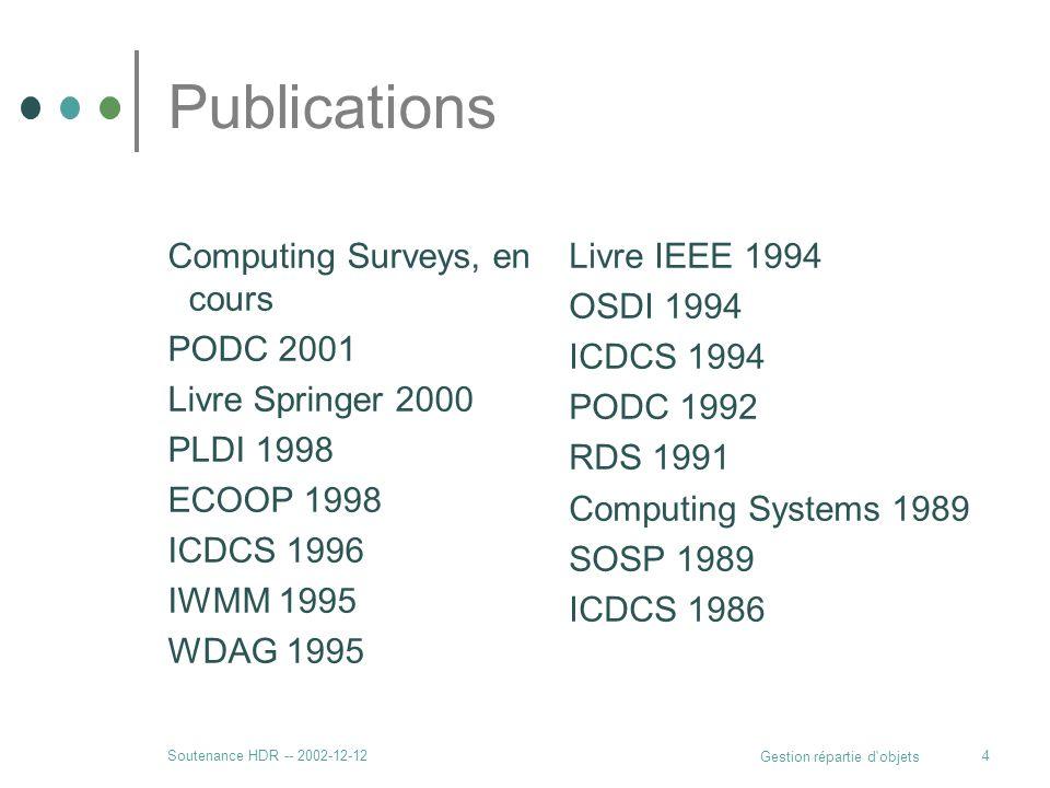 Soutenance HDR -- 2002-12-12 Gestion répartie d'objets 4 Publications Computing Surveys, en cours PODC 2001 Livre Springer 2000 PLDI 1998 ECOOP 1998 I