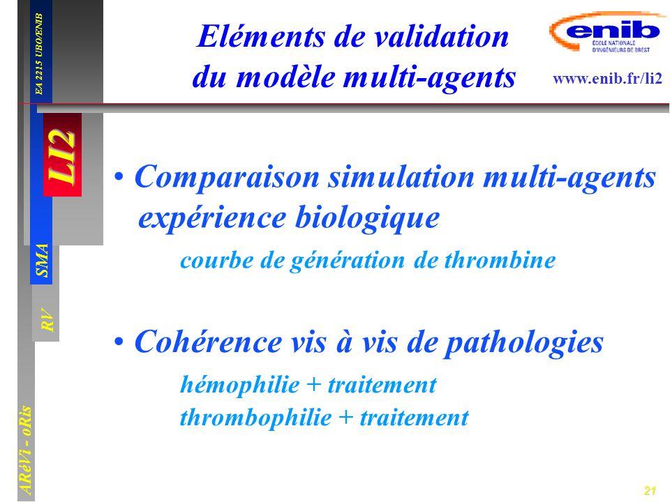 21 LI2 SMA EA 2215 UBO/ENIB ARéVi - oRis www.enib.fr/li2 RV Eléments de validation du modèle multi-agents Comparaison simulation multi-agents expérien