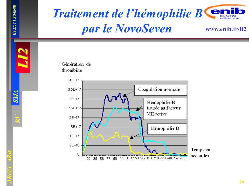 24 LI2 SMA EA 2215 UBO/ENIB ARéVi - oRis www.enib.fr/li2 RV Traitement de lhémophilie B par le NovoSeven