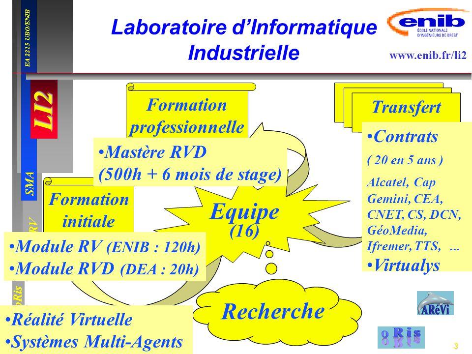 3 LI2 SMA EA 2215 UBO/ENIB ARéVi - oRis www.enib.fr/li2 RV Formation professionnelle Transfert Formation initiale Laboratoire dInformatique Industriel
