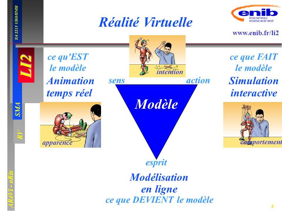 4 LI2 SMA EA 2215 UBO/ENIB ARéVi - oRis www.enib.fr/li2 RV Animation ce qu'EST le modèle Simulation ce que FAIT le modèle Modélisation ce que DEVIENT