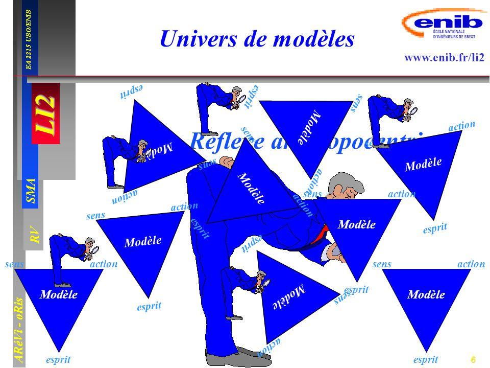 6 LI2 SMA EA 2215 UBO/ENIB ARéVi - oRis www.enib.fr/li2 RV Modèle sensaction esprit Univers de modèles Réflexe anthropocentrique Modèle sensaction esp