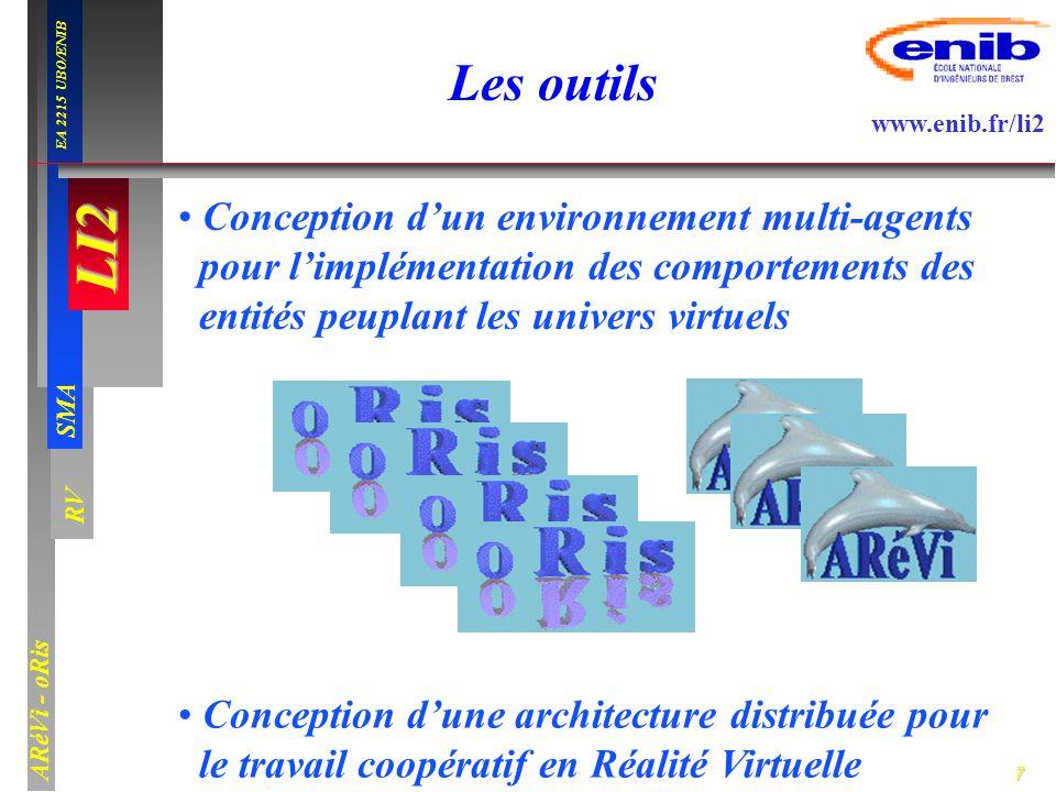 7 LI2 SMA EA 2215 UBO/ENIB ARéVi - oRis www.enib.fr/li2 RV Conception dun environnement multi-agents pour limplémentation des comportements des entité