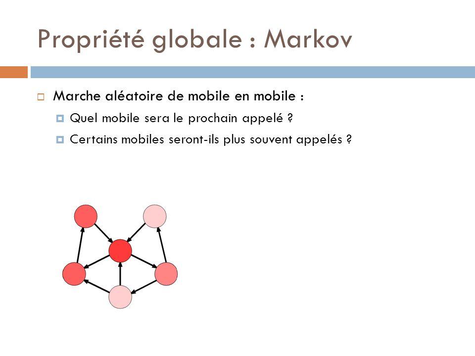 Propriété globale : Markov Marche aléatoire de mobile en mobile : Quel mobile sera le prochain appelé ? Certains mobiles seront-ils plus souvent appel