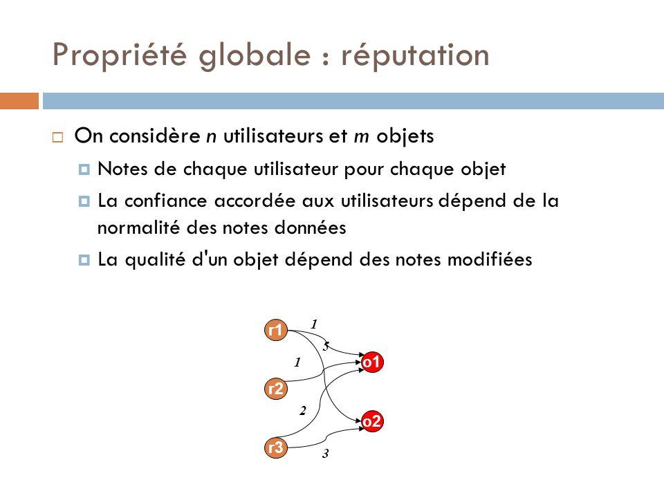 Propriété globale : réputation On considère n utilisateurs et m objets Notes de chaque utilisateur pour chaque objet La confiance accordée aux utilisateurs dépend de la normalité des notes données La qualité d un objet dépend des notes modifiées r1 r2 r3 o1 o2 1 1 2 3 5
