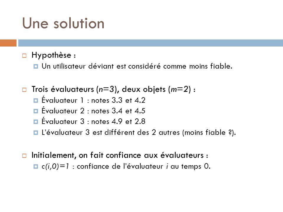 Une solution Hypothèse : Un utilisateur déviant est considéré comme moins fiable. Trois évaluateurs (n=3), deux objets (m=2) : Évaluateur 1 : notes 3.