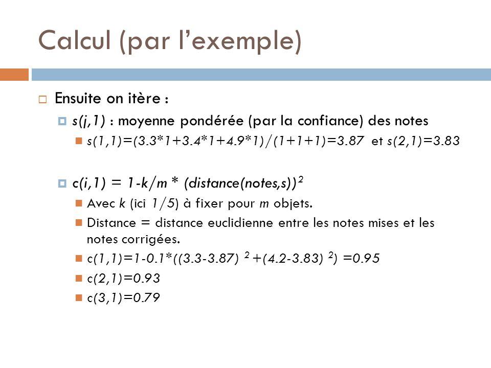 Calcul (par lexemple) Ensuite on itère : s(j,1) : moyenne pondérée (par la confiance) des notes s(1,1)=(3.3*1+3.4*1+4.9*1)/(1+1+1)=3.87 et s(2,1)=3.83 c(i,1) = 1-k/m * (distance(notes,s)) 2 Avec k (ici 1/5) à fixer pour m objets.