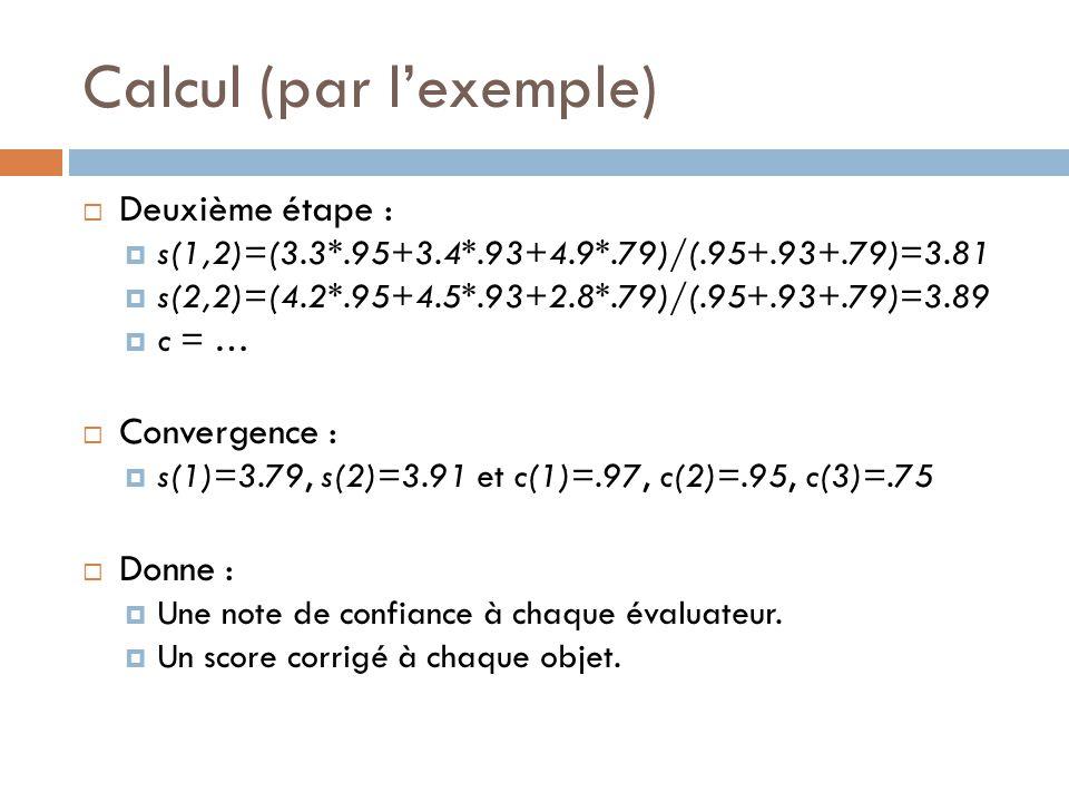 Calcul (par lexemple) Deuxième étape : s(1,2)=(3.3*.95+3.4*.93+4.9*.79)/(.95+.93+.79)=3.81 s(2,2)=(4.2*.95+4.5*.93+2.8*.79)/(.95+.93+.79)=3.89 c = … Convergence : s(1)=3.79, s(2)=3.91 et c(1)=.97, c(2)=.95, c(3)=.75 Donne : Une note de confiance à chaque évaluateur.