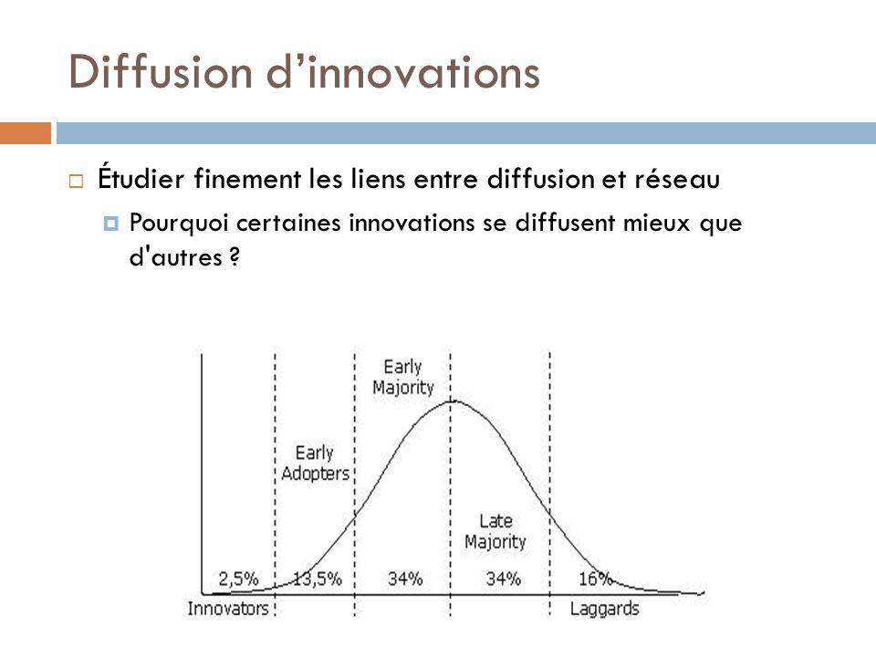 Diffusion dinnovations Étudier finement les liens entre diffusion et réseau Pourquoi certaines innovations se diffusent mieux que d autres ?
