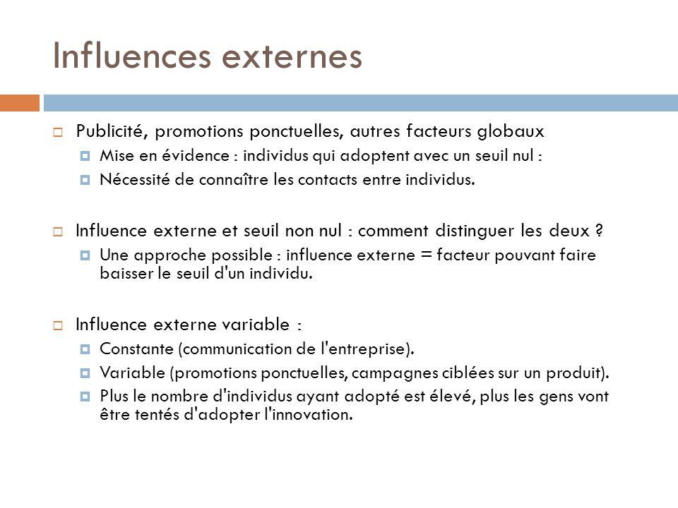 Influences externes Publicité, promotions ponctuelles, autres facteurs globaux Mise en évidence : individus qui adoptent avec un seuil nul : Nécessité