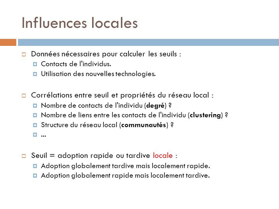 Influences locales Données nécessaires pour calculer les seuils : Contacts de l'individus. Utilisation des nouvelles technologies. Corrélations entre