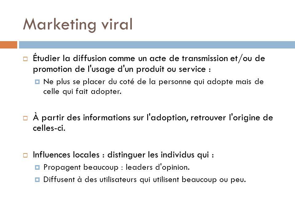Marketing viral Étudier la diffusion comme un acte de transmission et/ou de promotion de l'usage d'un produit ou service : Ne plus se placer du coté d
