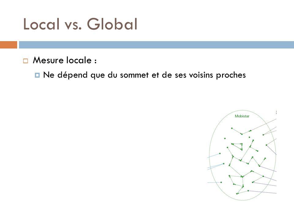 Local vs. Global Mesure locale : Ne dépend que du sommet et de ses voisins proches